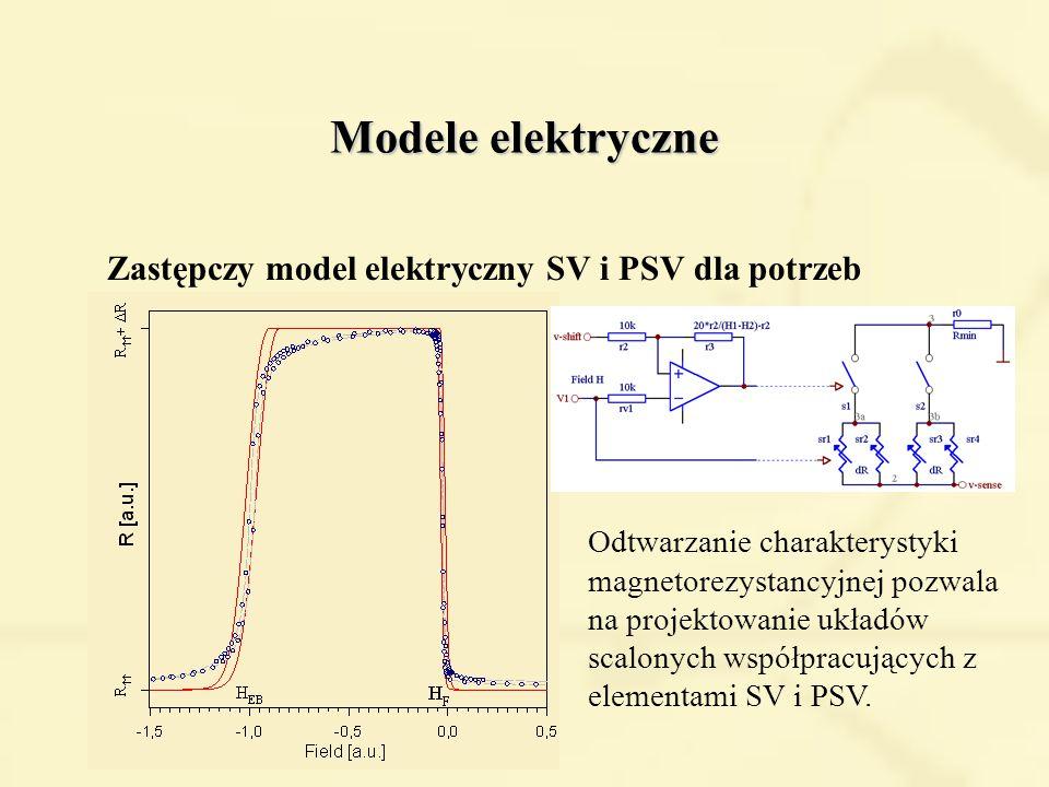 Modele elektryczne Zastępczy model elektryczny SV i PSV dla potrzeb programu P-SPICE Odtwarzanie charakterystyki magnetorezystancyjnej pozwala na projektowanie układów scalonych współpracujących z elementami SV i PSV.