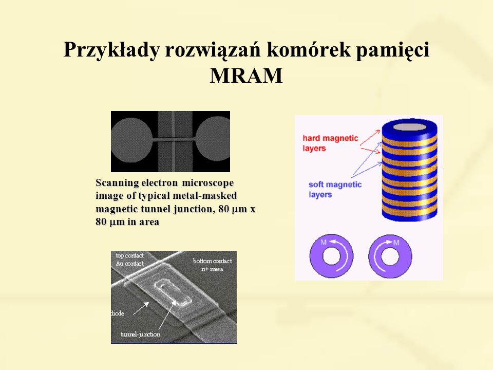 Przykłady rozwiązań komórek pamięci MRAM Scanning electron microscope image of typical metal-masked magnetic tunnel junction, 80  m x 80  m in area