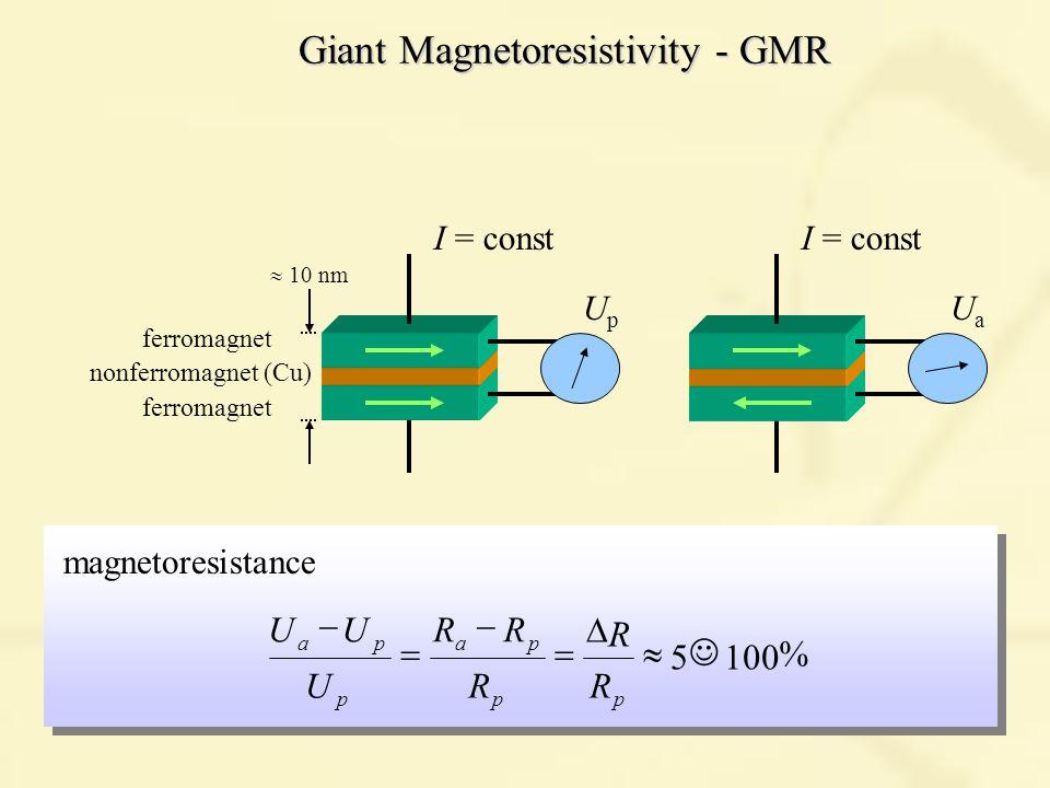 Giant Magnetoresistivity - GMR I = const ferromagnet nonferromagnet (Cu) UpUp I = const UaUa % 1005       pp pa p pa R R R RR U UU magnetoresistance  10 nm