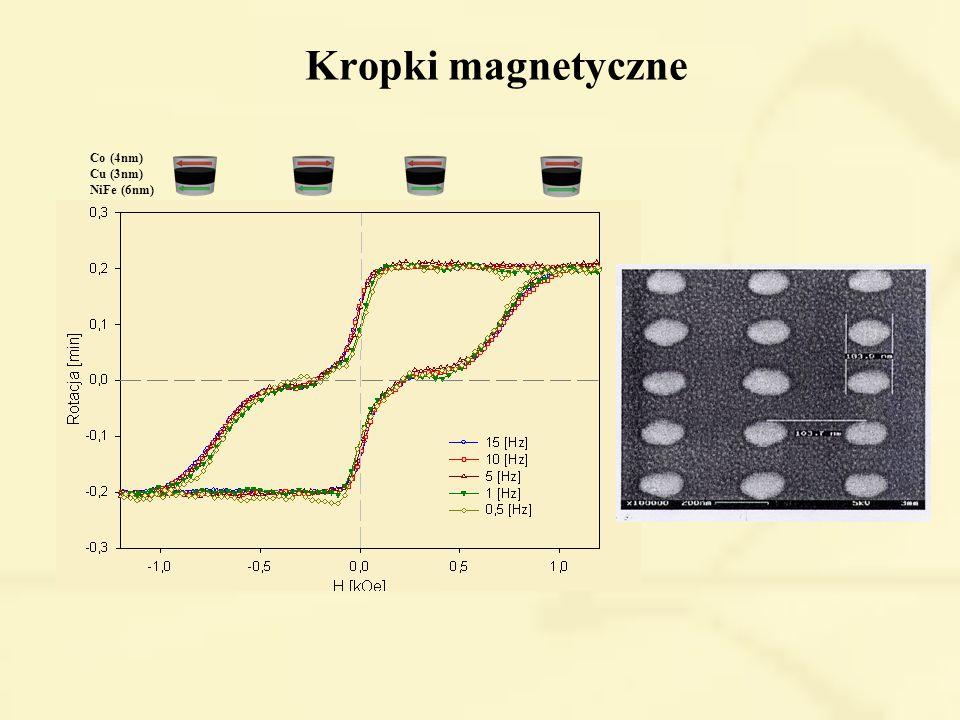 Co (4nm) Cu (3nm) NiFe (6nm) Kropki magnetyczne