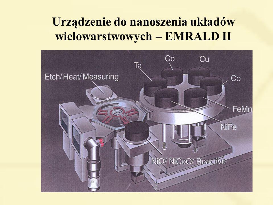 Urządzenie do nanoszenia układów wielowarstwowych – EMRALD II