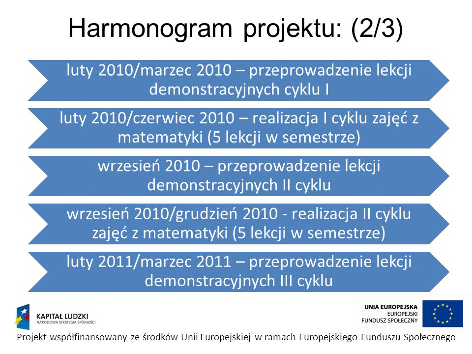 luty 2010/marzec 2010 – przeprowadzenie lekcji demonstracyjnych cyklu I luty 2010/czerwiec 2010 – realizacja I cyklu zajęć z matematyki (5 lekcji w se