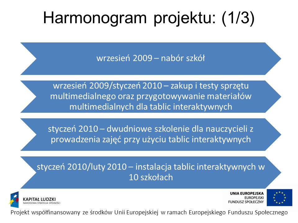Harmonogram projektu: (1/3) wrzesień 2009 – nabór szkół wrzesień 2009/styczeń 2010 – zakup i testy sprzętu multimedialnego oraz przygotowywanie materi