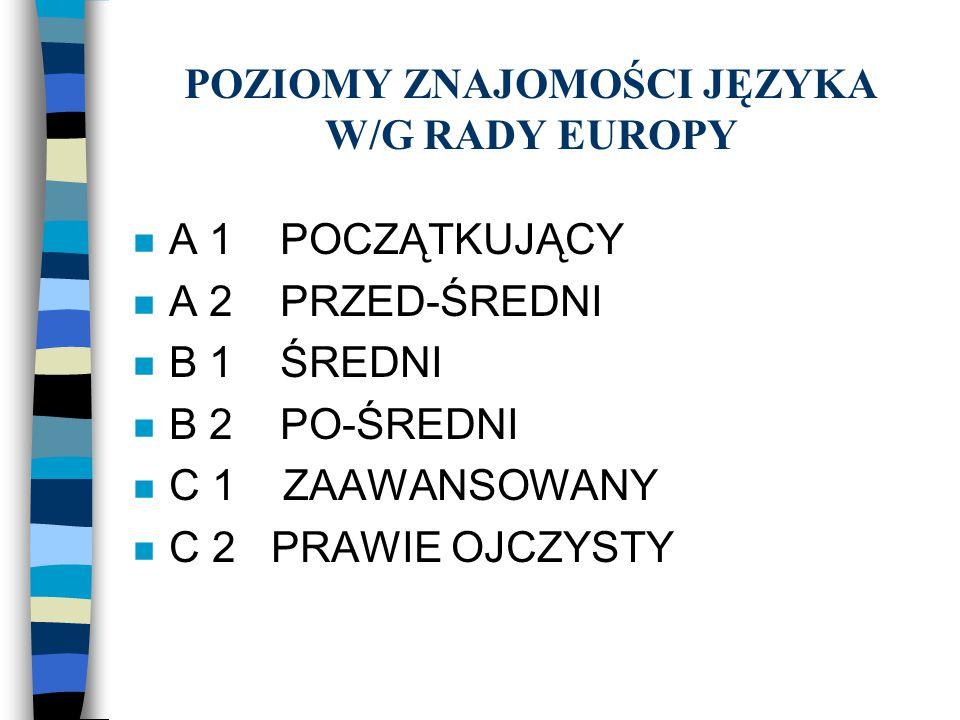 POZIOMY ZNAJOMOŚCI JĘZYKA W/G RADY EUROPY n A 1 POCZĄTKUJĄCY n A 2 PRZED-ŚREDNI n B 1 ŚREDNI n B 2 PO-ŚREDNI n C 1 ZAAWANSOWANY n C 2 PRAWIE OJCZYSTY