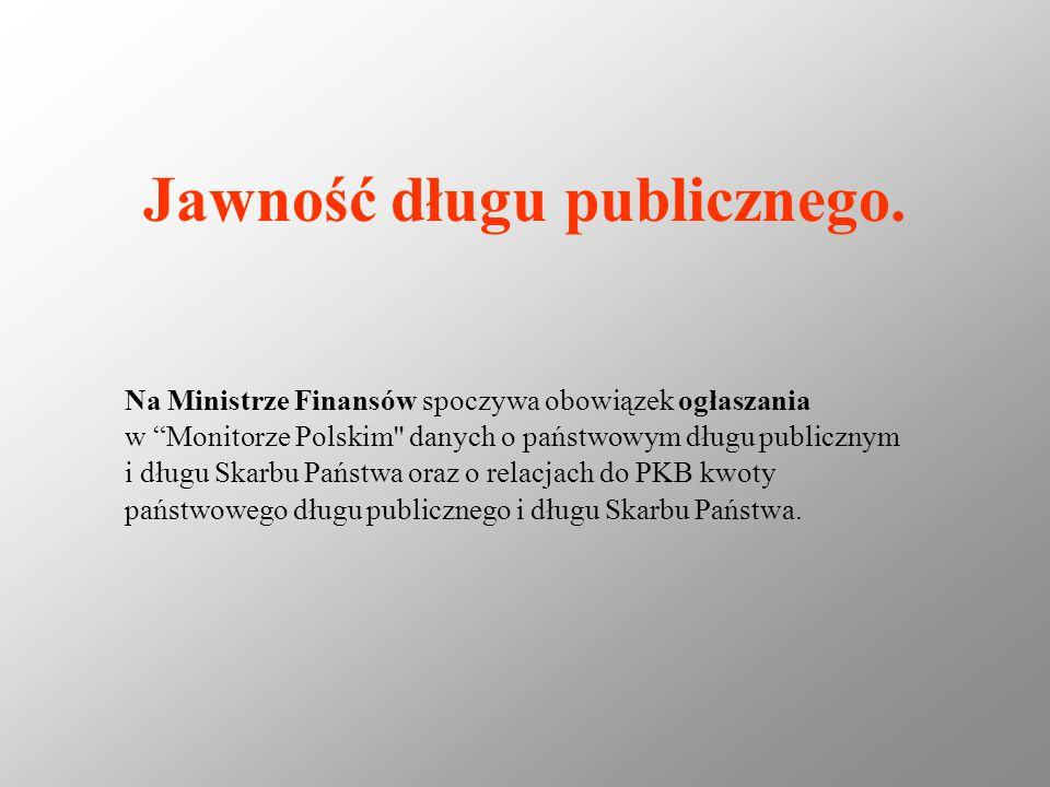 Jawność długu publicznego.