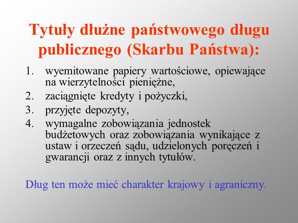 Tytuły dłużne państwowego długu publicznego (Skarbu Państwa): 1.wyemitowane papiery wartościowe, opiewające na wierzytelności pieniężne, 2.zaciągnięt