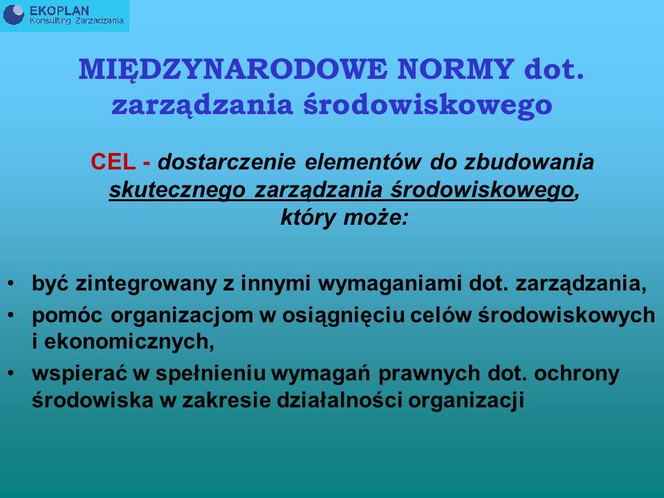 SYSTEM ZARZĄDZANIA ŚRODOWISKOWEGO - wymagania normy ISO 14001:2004 SYSTEM ZARZĄDZANIA ŚRODOWISKOWEGO - wymagania normy ISO 14001:2004