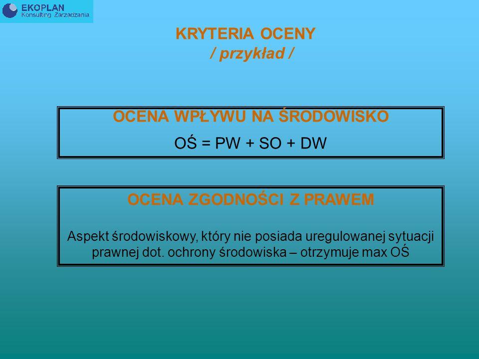 KRYTERIA OCENY / przykład / Kryteria oceny oparte są na: - ocenie wpływu na środowisko [OŚ] - ocenie zgodności z prawem [OP] Ocena wpływu na środowisk