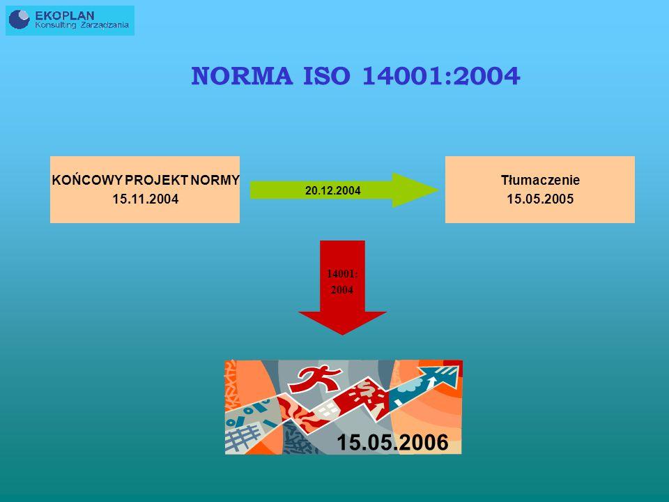 SERIA NORM dot. zarządzania środowiskowego PN- EN ISO 14001 : 2005 Systemy zarządzania środowiskowego – Wymagania i wytyczne stosowania PN- EN ISO 140