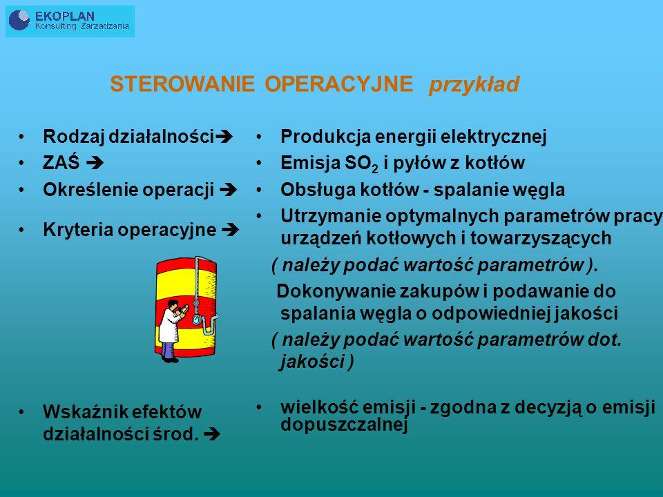 rodzaj działalności  ZAŚ  określenie operacji  kryterium operacyjne  wskaźnik efektów działalności środ.