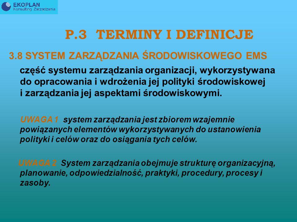 BUDOWA NORMY ISO 14001 1.Zakres normy 2.Powołania normatywne 3.Terminy i definicje /20/ 4.Wymagania dot.