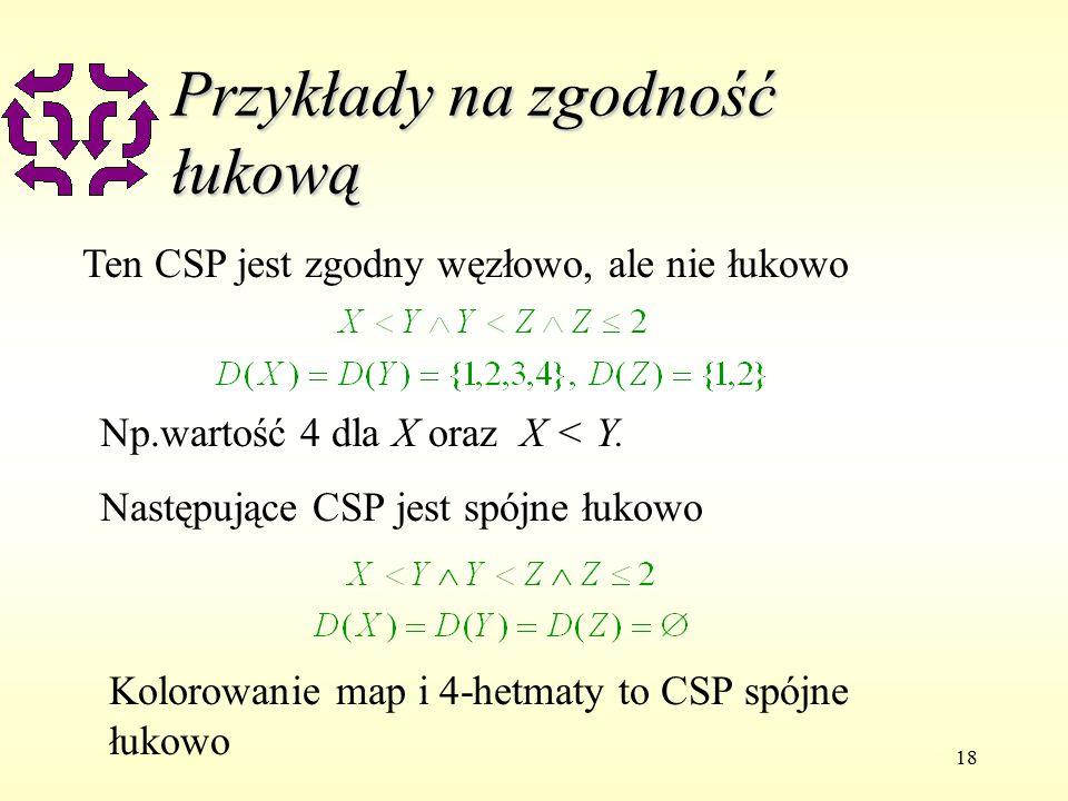 18 Przykłady na zgodność łukową Ten CSP jest zgodny węzłowo, ale nie łukowo Np.wartość 4 dla X oraz X < Y.