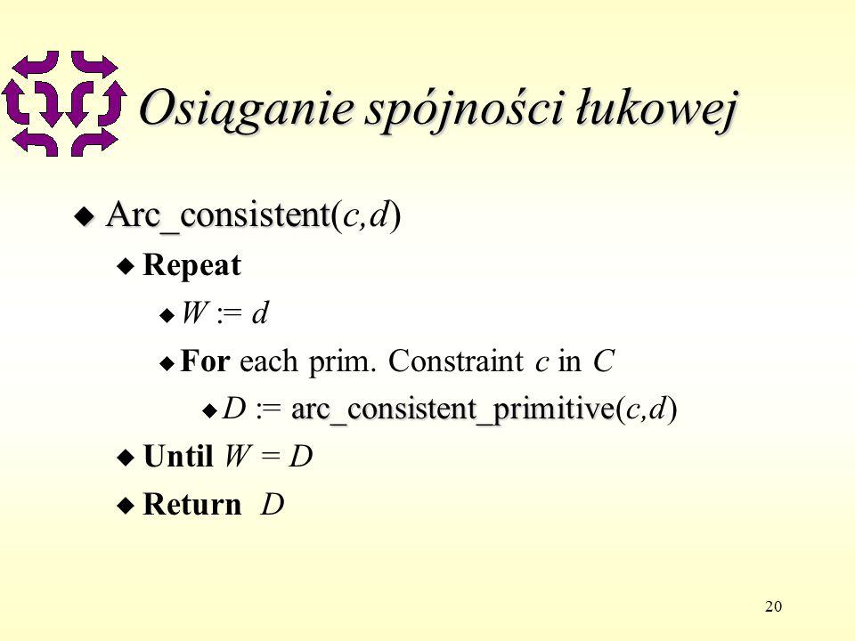 20 Osiąganie spójności łukowej u Arc_consistent u Arc_consistent(c,d) u Repeat u W := d u For each prim.