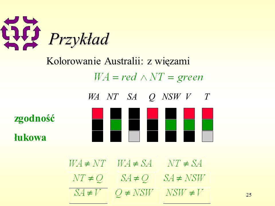 25 Przykład Kolorowanie Australii: z więzami WA NT SA Q NSW V T zgodność łukowa