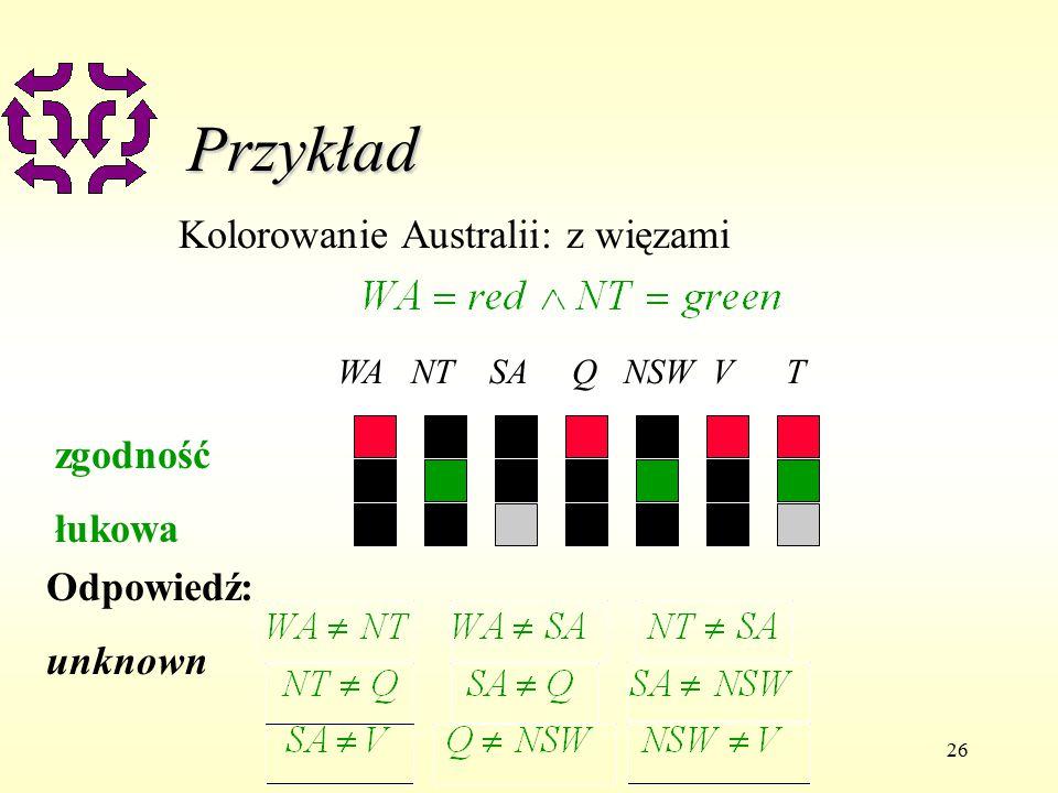 26 Przykład Kolorowanie Australii: z więzami WA NT SA Q NSW V T zgodność łukowa Odpowiedź: unknown