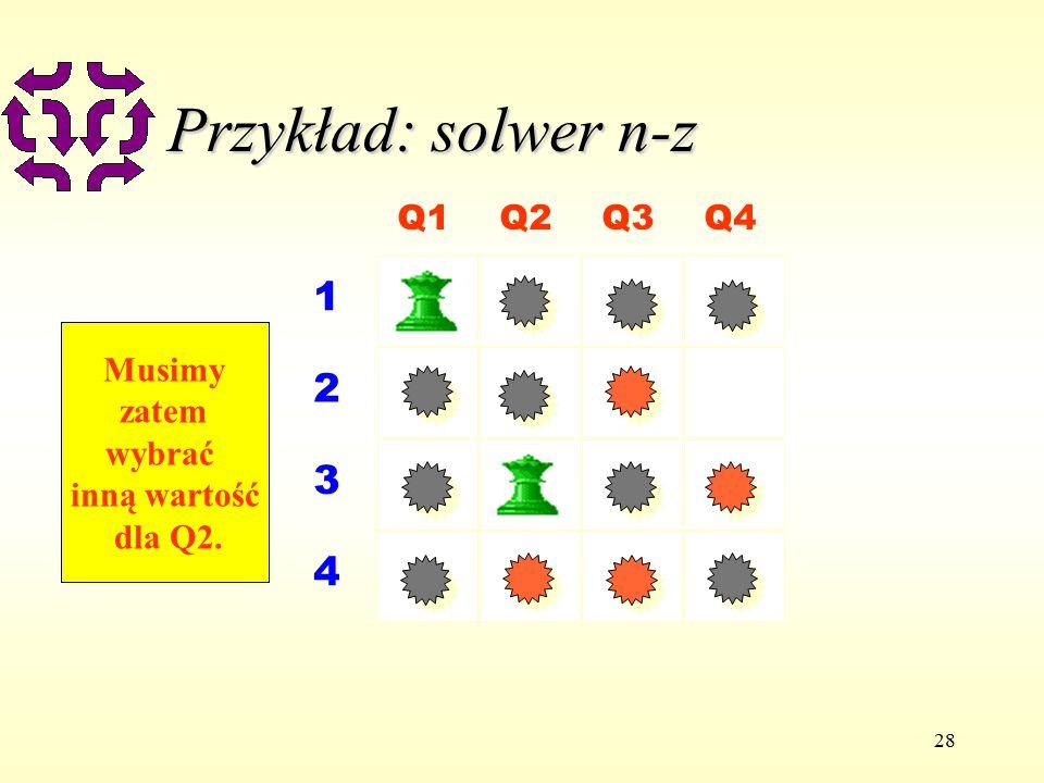 28 Przykład: solwer n-z Żadnej możliwej wartości dla Q3.
