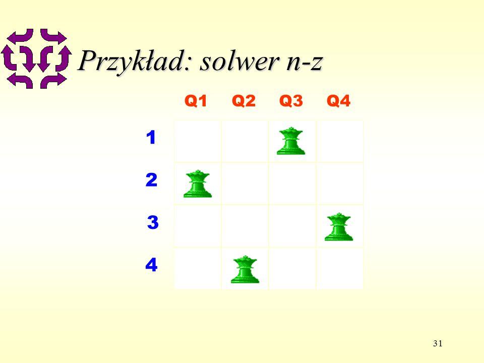 31 Przykład: solwer n-z Q1Q2Q3Q4 1 2 3 4