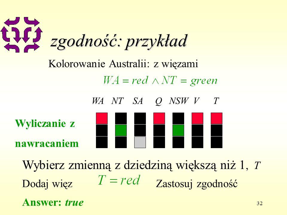 32 zgodność: przykład Kolorowanie Australii: z więzami WA NT SA Q NSW V T Wyliczanie z nawracaniem Wybierz zmienną z dziedziną większą niż 1, T Dodaj więzZastosuj zgodność Answer: true