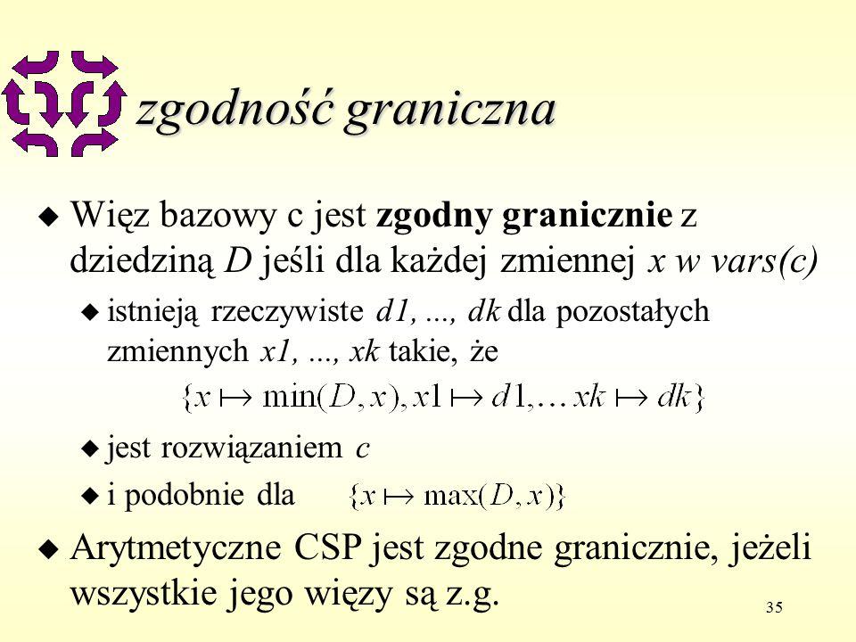 35 zgodność graniczna u Więz bazowy c jest zgodny granicznie z dziedziną D jeśli dla każdej zmiennej x w vars(c) u istnieją rzeczywiste d1,..., dk dla pozostałych zmiennych x1,..., xk takie, że u jest rozwiązaniem c u i podobnie dla u Arytmetyczne CSP jest zgodne granicznie, jeżeli wszystkie jego więzy są z.g.