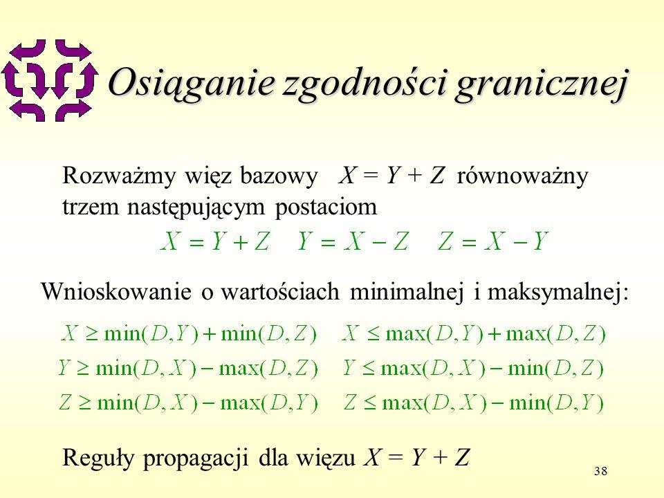 38 Osiąganie zgodności granicznej Rozważmy więz bazowy X = Y + Z równoważny trzem następującym postaciom Wnioskowanie o wartościach minimalnej i maksymalnej: Reguły propagacji dla więzu X = Y + Z