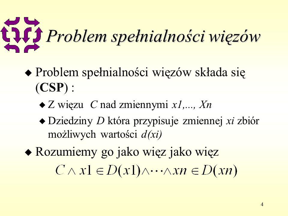 4 Problem spełnialności więzów u Problem spełnialności więzów składa się (CSP) : u Z więzu C nad zmiennymi x1,..., Xn u Dziedziny D która przypisuje zmiennej xi zbiór możliwych wartości d(xi) u Rozumiemy go jako więz jako więz