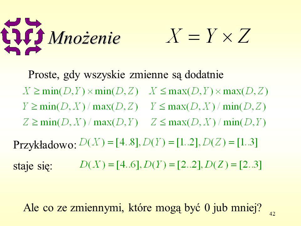 42 Mnożenie Proste, gdy wszyskie zmienne są dodatnie Ale co ze zmiennymi, które mogą być 0 jub mniej.