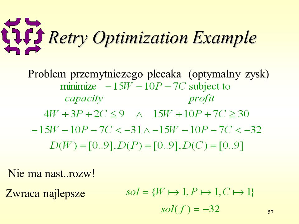 57 Retry Optimization Example Problem przemytniczego plecaka (optymalny zysk) First solution found: Corresponding solution Next solution found:Nie ma nast..rozw.