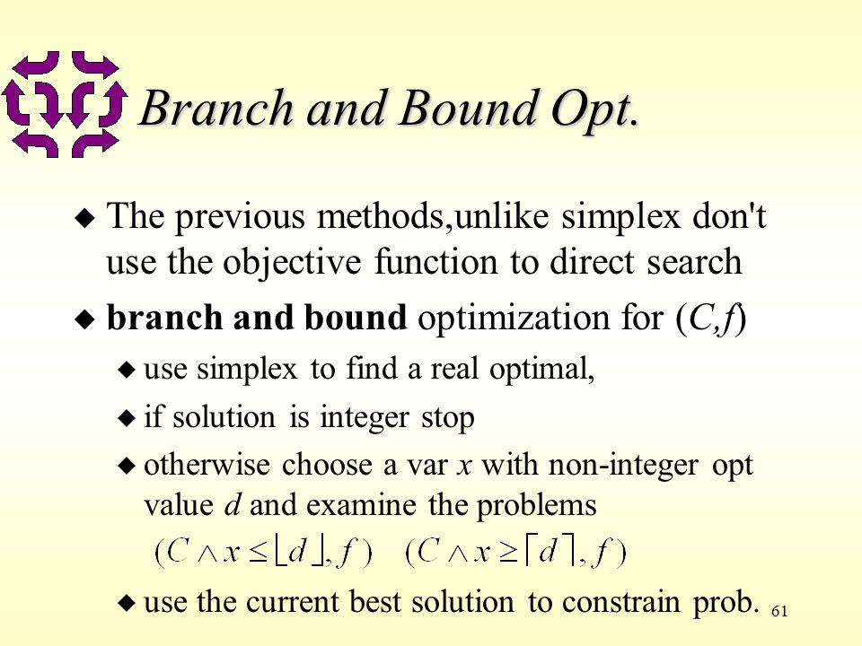 61 Branch and Bound Opt.