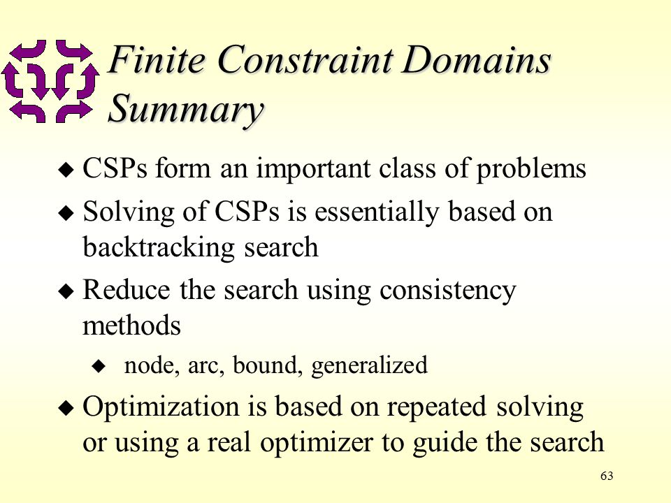 63 Finite Constraint Domains Summary u CSPs form an important class of problems u Solving of CSPs is essentially based on backtracking search u Reduce the search using consistency methods u node, arc, bound, generalized u Optimization is based on repeated solving or using a real optimizer to guide the search