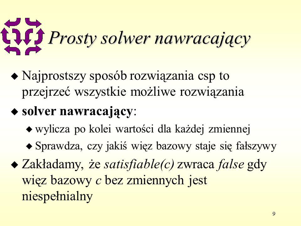30 Przykład: solwer n-z Q1Q2Q3Q4 1 2 3 4