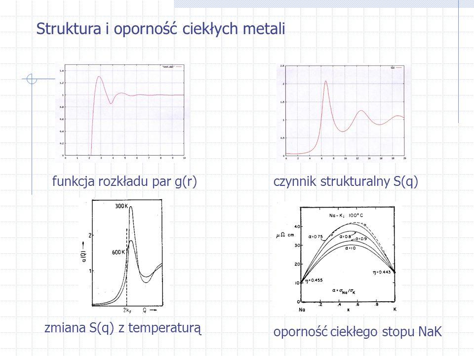 Struktura i oporność ciekłych metali funkcja rozkładu par g(r)czynnik strukturalny S(q) zmiana S(q) z temperaturą oporność ciekłego stopu NaK
