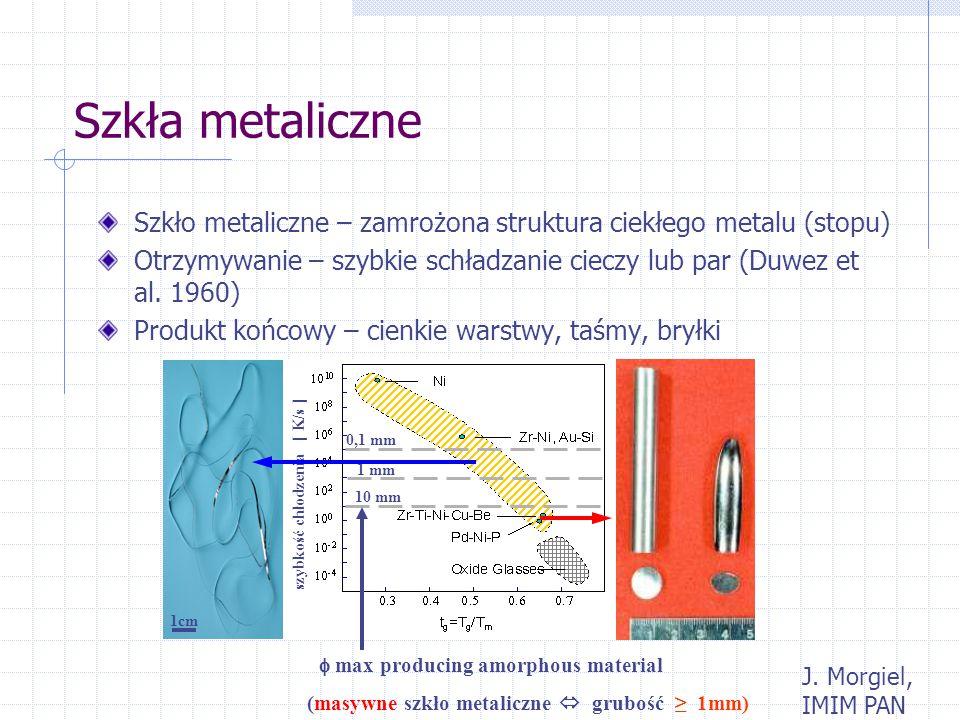 Szkła metaliczne Szkło metaliczne – zamrożona struktura ciekłego metalu (stopu) Otrzymywanie – szybkie schładzanie cieczy lub par (Duwez et al.