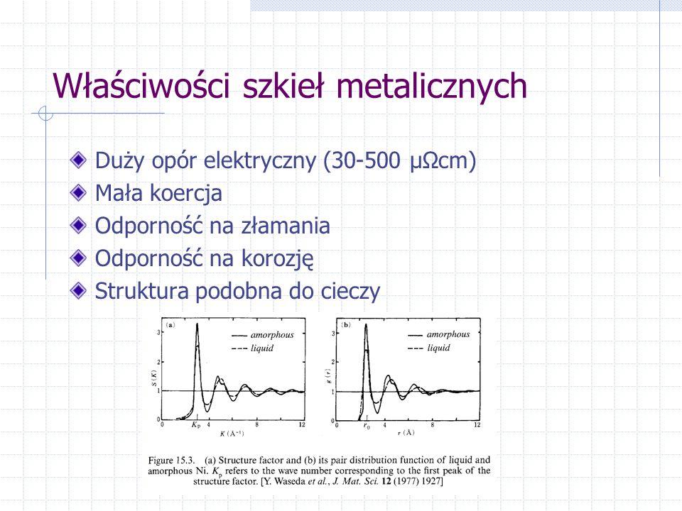Właściwości szkieł metalicznych Duży opór elektryczny (30-500 μΩcm) Mała koercja Odporność na złamania Odporność na korozję Struktura podobna do cieczy