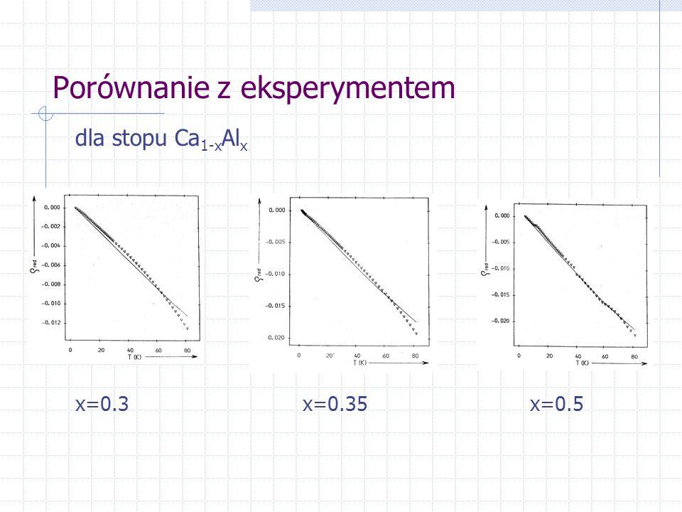 Porównanie z eksperymentem dla stopu Ca 1-x Al x x=0.3x=0.35x=0.5