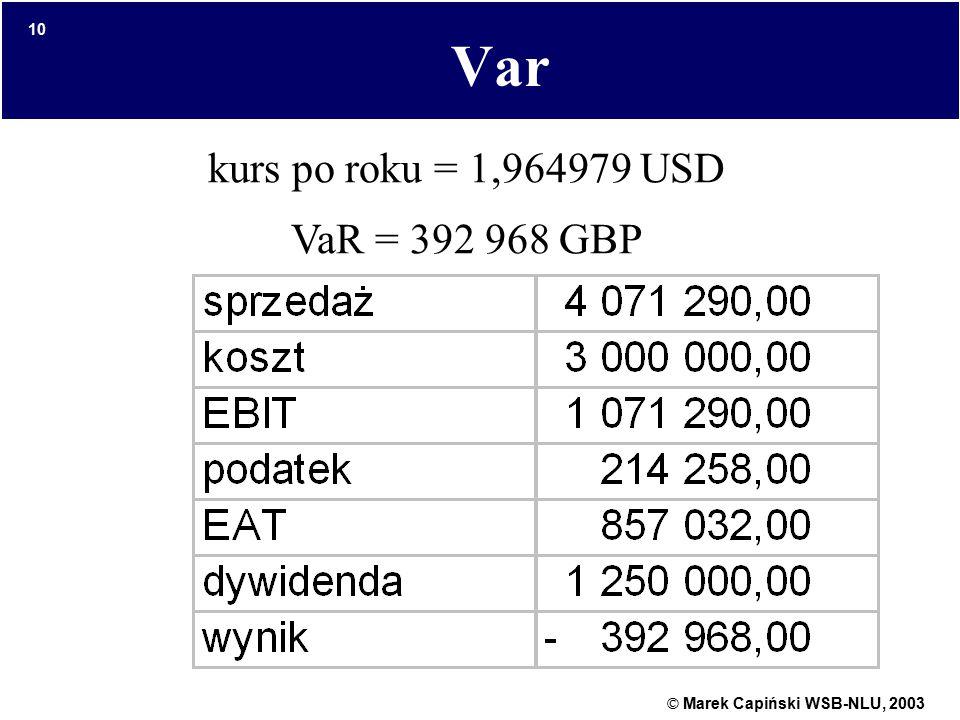 © Marek Capiński WSB-NLU, 2003 10 Var kurs po roku = 1,964979 USD VaR = 392 968 GBP