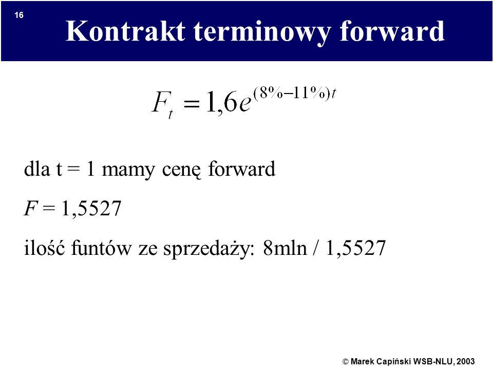 © Marek Capiński WSB-NLU, 2003 16 Kontrakt terminowy forward dla t = 1 mamy cenę forward F = 1,5527 ilość funtów ze sprzedaży: 8mln / 1,5527