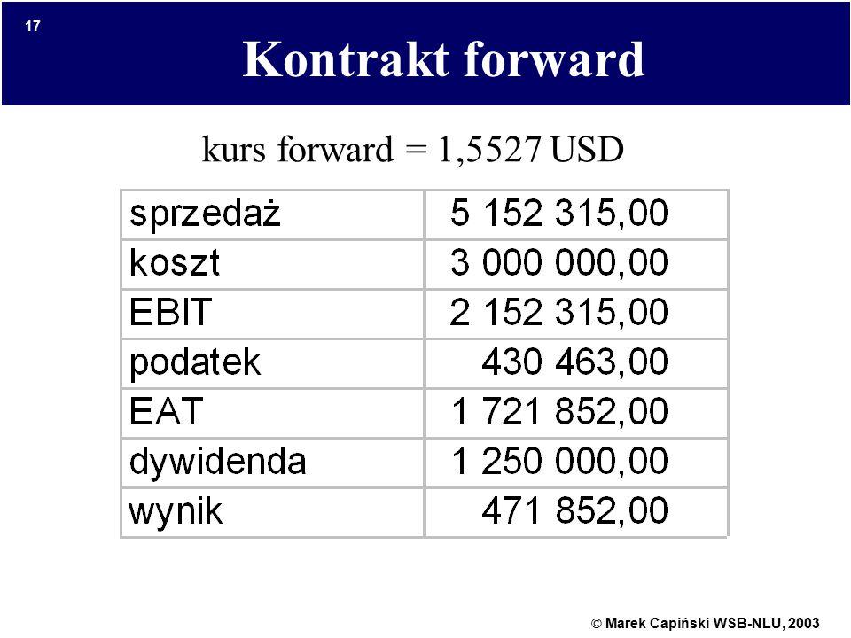 © Marek Capiński WSB-NLU, 2003 17 Kontrakt forward kurs forward = 1,5527 USD
