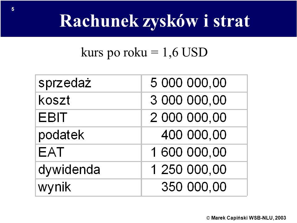 © Marek Capiński WSB-NLU, 2003 5 Rachunek zysków i strat kurs po roku = 1,6 USD