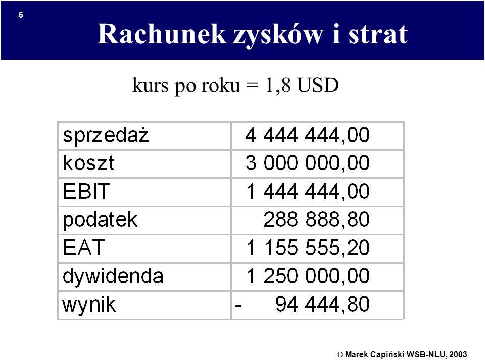 © Marek Capiński WSB-NLU, 2003 6 Rachunek zysków i strat kurs po roku = 1,8 USD
