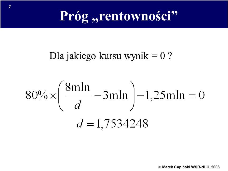 """© Marek Capiński WSB-NLU, 2003 7 Próg """"rentowności"""" Dla jakiego kursu wynik = 0 ?"""