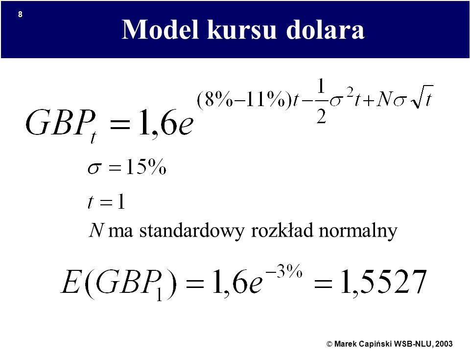 © Marek Capiński WSB-NLU, 2003 8 Model kursu dolara N ma standardowy rozkład normalny