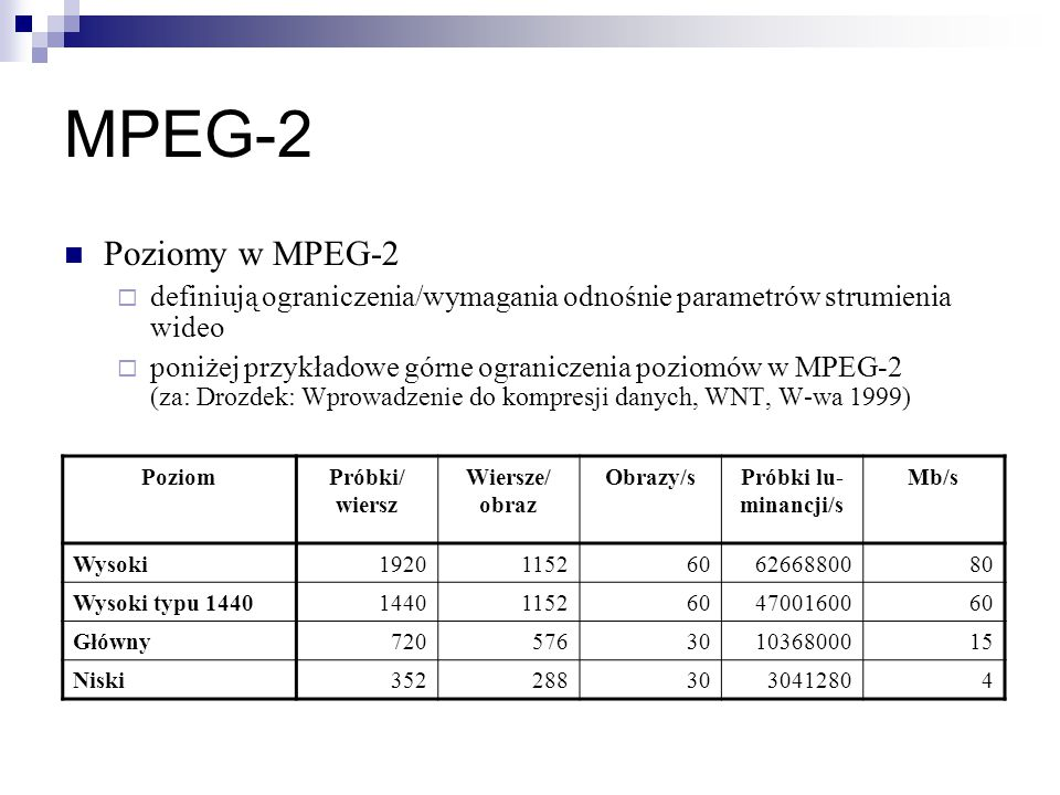 MPEG-2 Poziomy w MPEG-2  definiują ograniczenia/wymagania odnośnie parametrów strumienia wideo  poniżej przykładowe górne ograniczenia poziomów w MPEG-2 (za: Drozdek: Wprowadzenie do kompresji danych, WNT, W-wa 1999) PoziomPróbki/ wiersz Wiersze/ obraz Obrazy/sPróbki lu- minancji/s Mb/s Wysoki19201152606266880080 Wysoki typu 144014401152604700160060 Główny720576301036800015 Niski3522883030412804