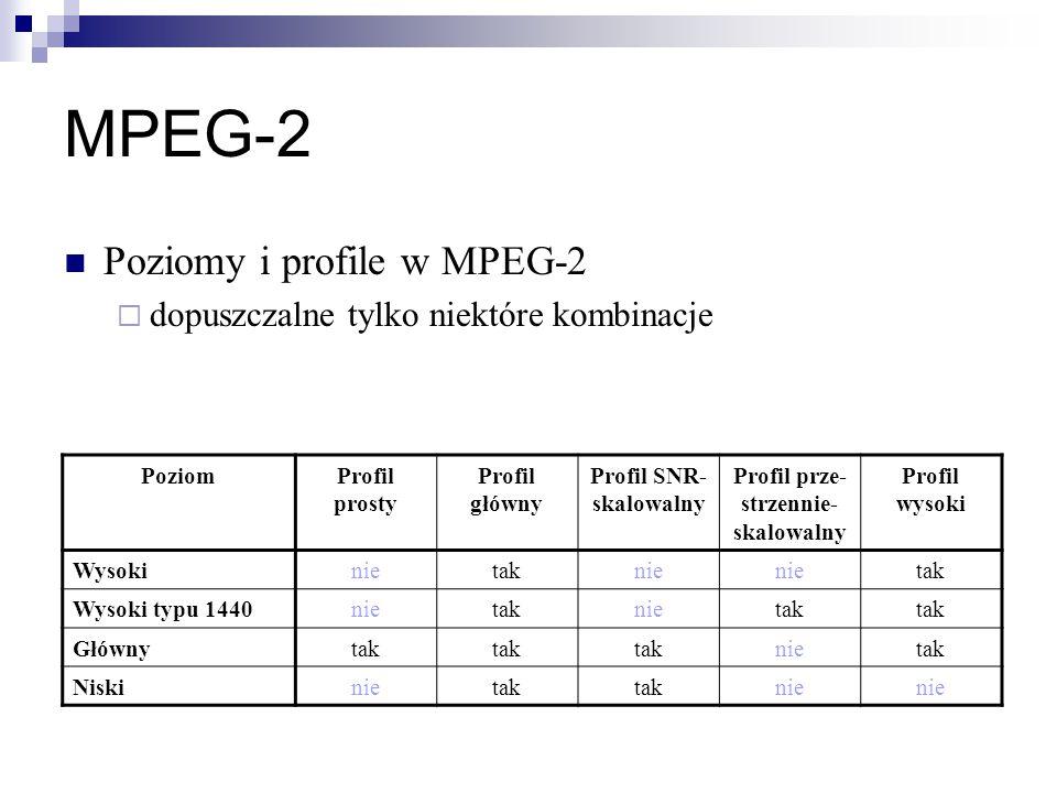 MPEG-2 Poziomy i profile w MPEG-2  dopuszczalne tylko niektóre kombinacje PoziomProfil prosty Profil główny Profil SNR- skalowalny Profil prze- strzennie- skalowalny Profil wysoki Wysokinietaknie tak Wysoki typu 1440nietaknietak Głównytak nietak Niskinietak nie