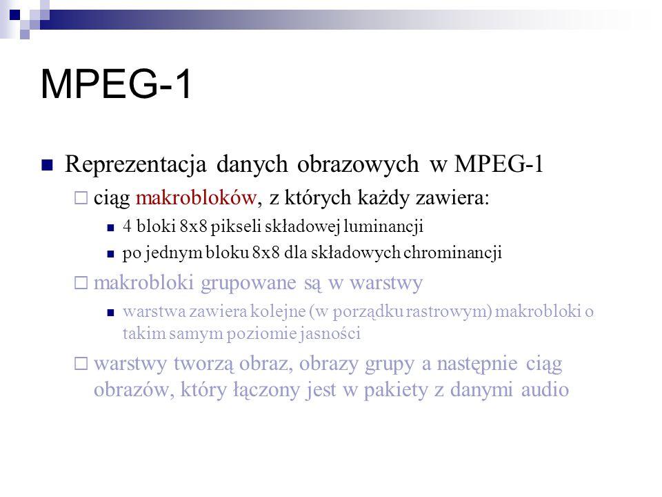 MPEG-1 Reprezentacja danych obrazowych w MPEG-1  ciąg makrobloków, z których każdy zawiera: 4 bloki 8x8 pikseli składowej luminancji po jednym bloku 8x8 dla składowych chrominancji  makrobloki grupowane są w warstwy warstwa zawiera kolejne (w porządku rastrowym) makrobloki o takim samym poziomie jasności  warstwy tworzą obraz, obrazy grupy a następnie ciąg obrazów, który łączony jest w pakiety z danymi audio
