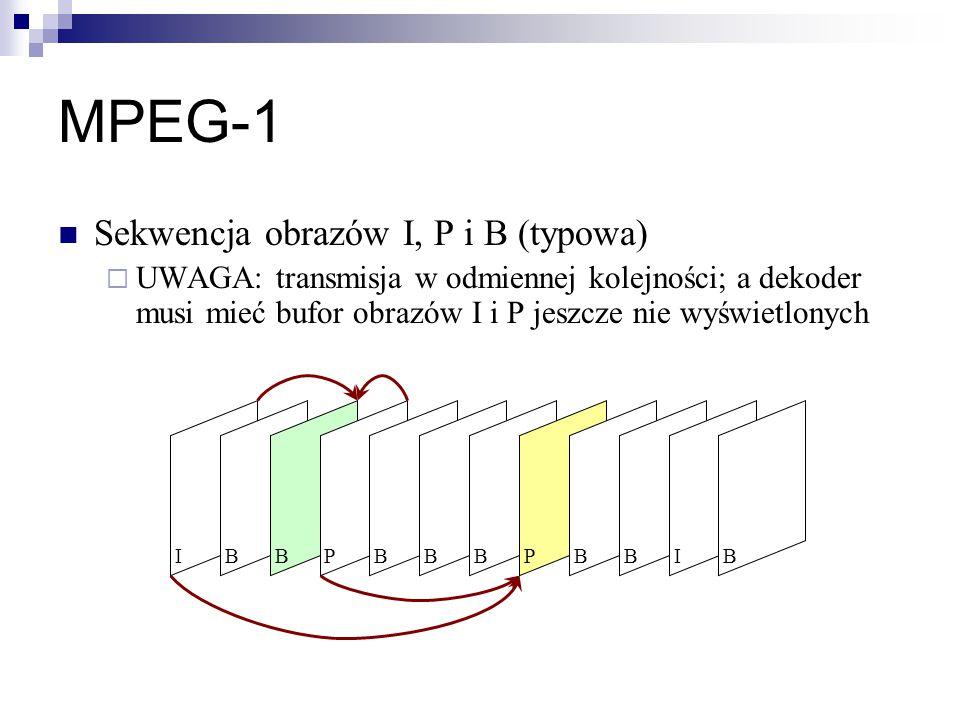 MPEG-1 Sekwencja obrazów I, P i B (typowa)  UWAGA: transmisja w odmiennej kolejności; a dekoder musi mieć bufor obrazów I i P jeszcze nie wyświetlonych IBBPBBBPBBIB