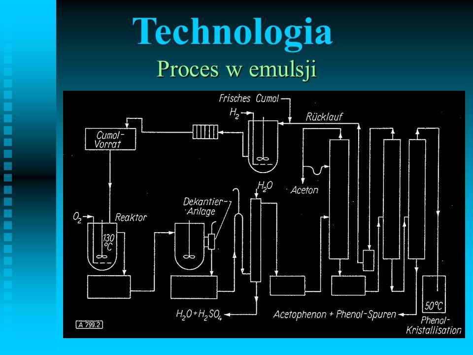 Technologia Proces w emulsji