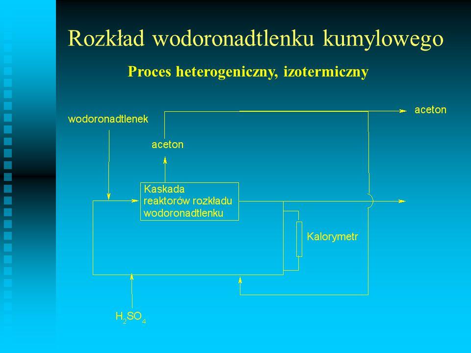 Rozkład wodoronadtlenku kumylowego Proces heterogeniczny, izotermiczny