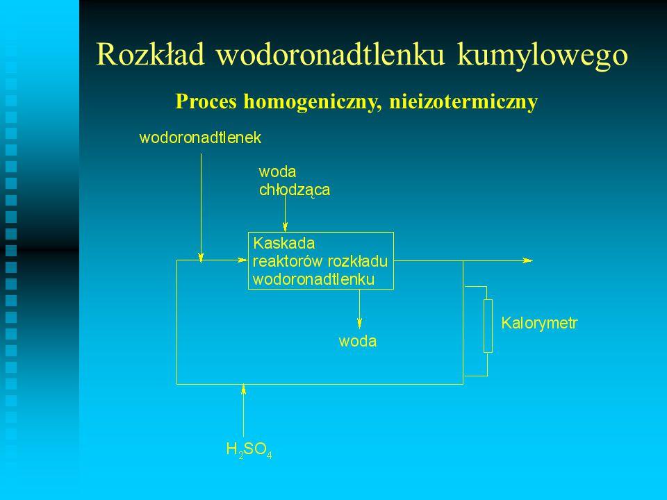 Rozkład wodoronadtlenku kumylowego Proces homogeniczny, nieizotermiczny