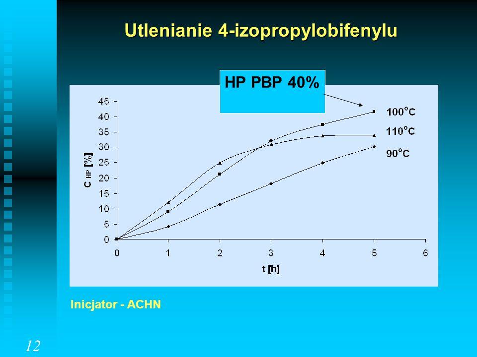 Utlenianie 4-izopropylobifenylu Inicjator - ACHN HP PBP 40% 12