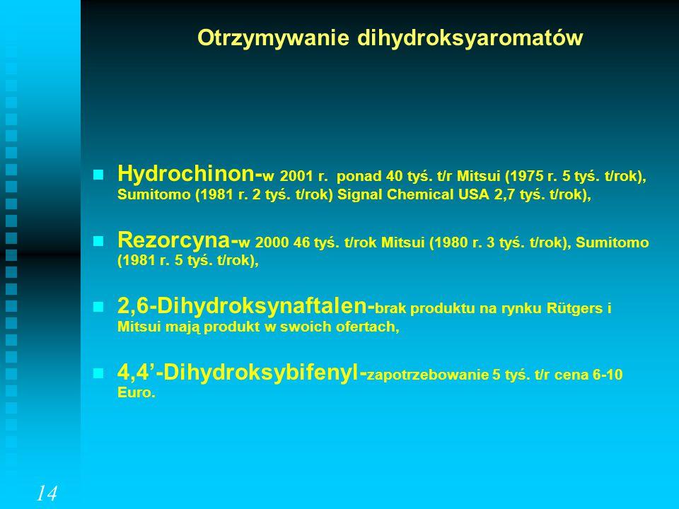 Otrzymywanie dihydroksyaromatów Hydrochinon- w 2001 r. ponad 40 tyś. t/r Mitsui (1975 r. 5 tyś. t/rok), Sumitomo (1981 r. 2 tyś. t/rok) Signal Chemica